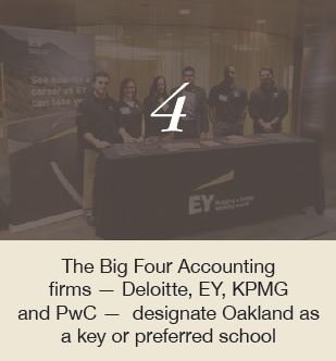 Big 4 Accounting Firms consider OU a key school