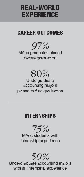 Real world experience for Accounting and MAcc students at OU.