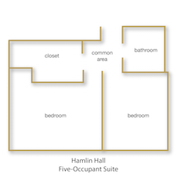 Hamlin Hall Five-Occupant Suite floor plan with rooms labeled
