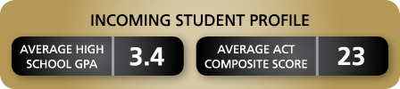 incoming student profile: average high school GPA is 3.27, average ACT composite score is 22.4